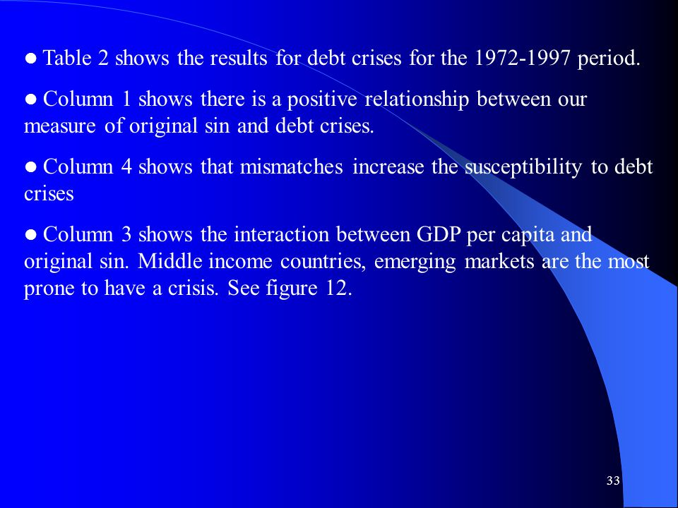 33 Table 2 shows the results for debt crises for the 1972-1997 period.