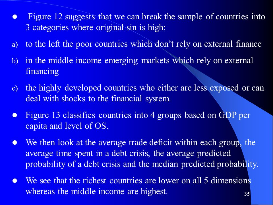35 Figure 12 suggests that we can break the sample of countries into 3 categories where original sin is high: a) to the left the poor countries which dont rely on external finance b) in the middle income emerging markets which rely on external financing c) the highly developed countries who either are less exposed or can deal with shocks to the financial system.