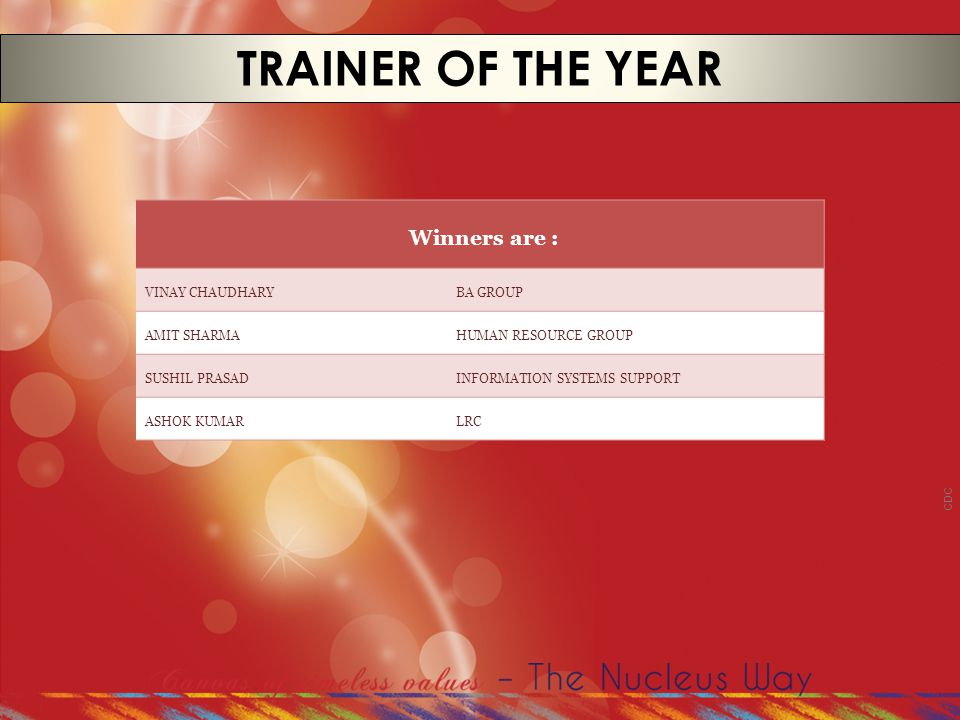 CDC TRAINER OF THE YEAR Winners are : VINAY CHAUDHARYBA GROUP AMIT SHARMAHUMAN RESOURCE GROUP SUSHIL PRASADINFORMATION SYSTEMS SUPPORT ASHOK KUMARLRC