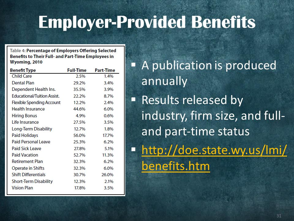 31 A publication is produced annually Results released by industry, firm size, and full- and part-time status http://doe.state.wy.us/lmi/ benefits.htm http://doe.state.wy.us/lmi/ benefits.htm Employer-Provided Benefits