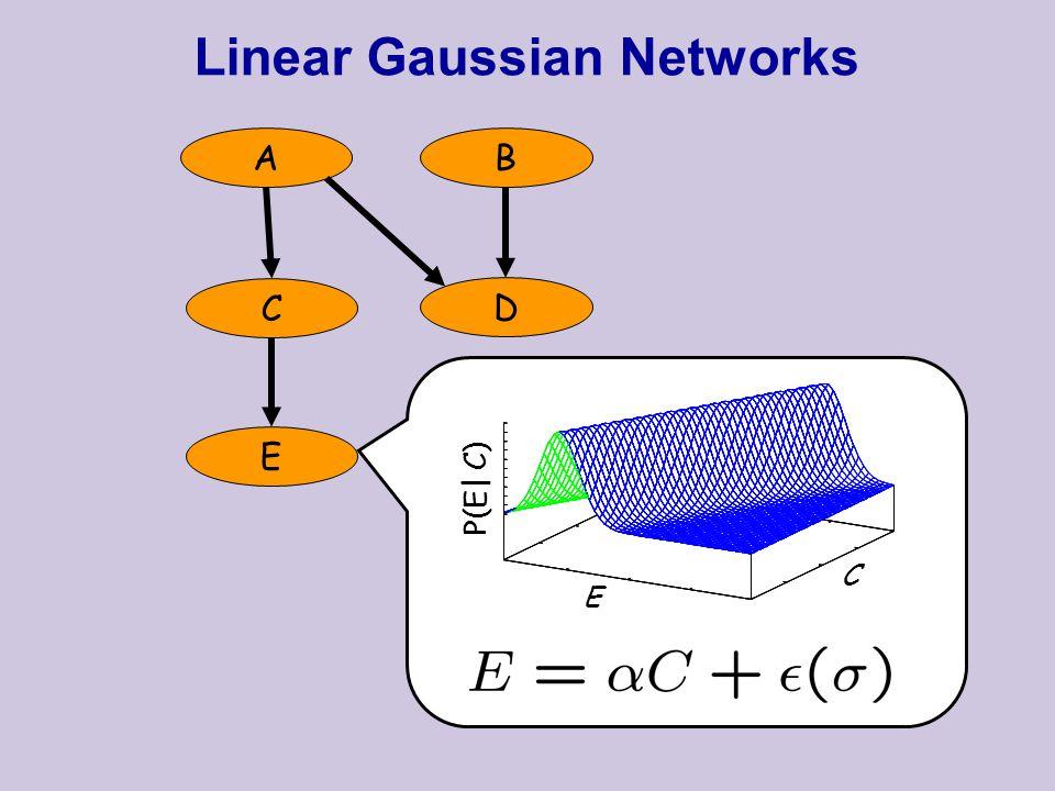 E C P(E| C) D A C E B Linear Gaussian Networks
