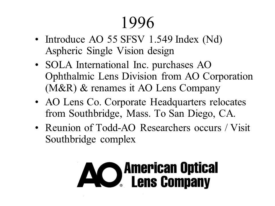 1996 Introduce AO 55 SFSV 1.549 Index (Nd) Aspheric Single Vision design SOLA International Inc.