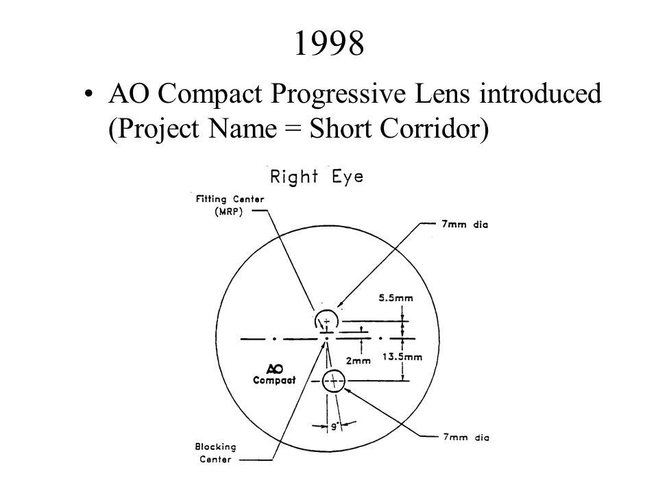 1998 AO Compact Progressive Lens introduced (Project Name = Short Corridor)