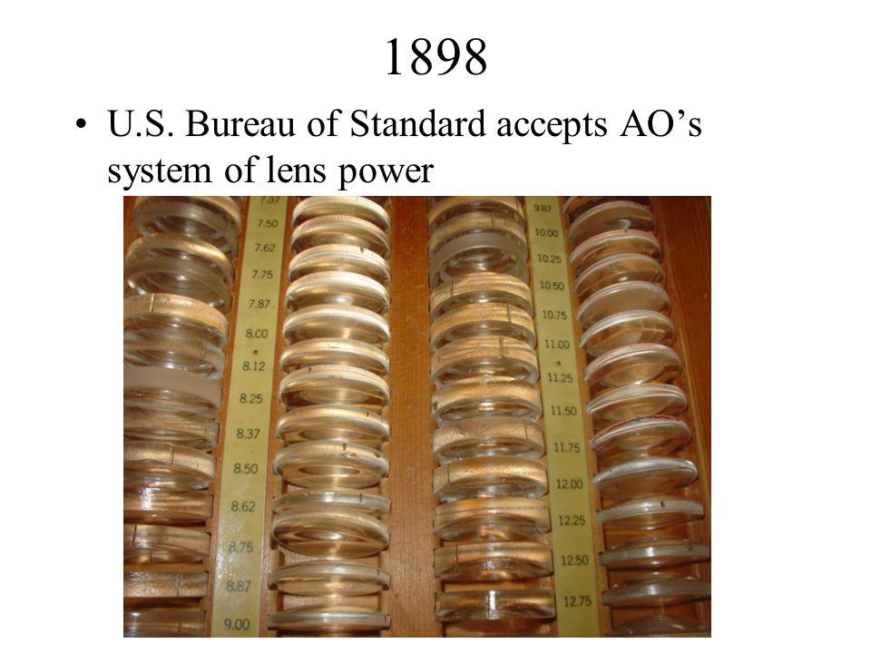 1898 U.S. Bureau of Standard accepts AOs system of lens power