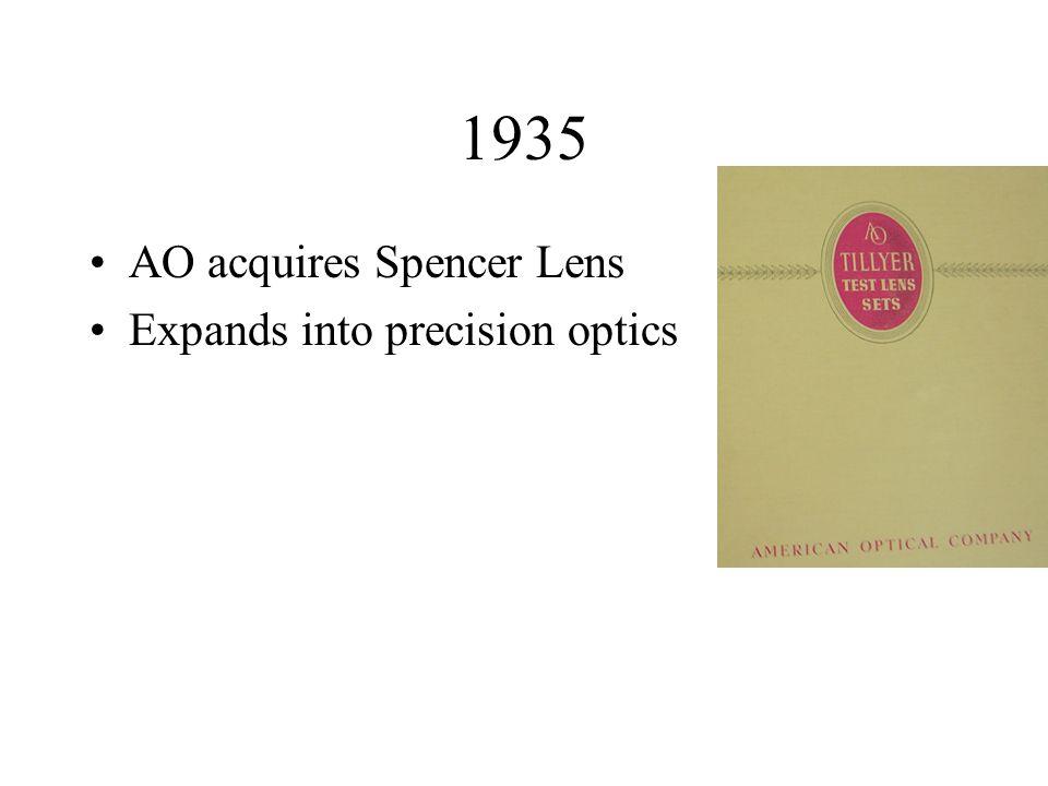 1935 AO acquires Spencer Lens Expands into precision optics