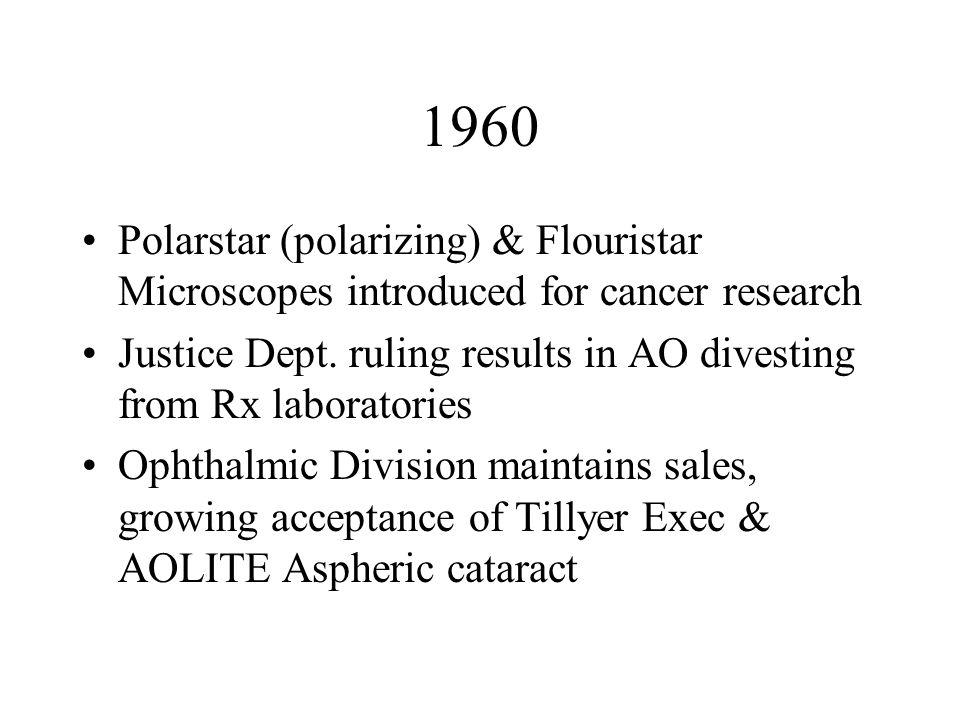 1960 Polarstar (polarizing) & Flouristar Microscopes introduced for cancer research Justice Dept.
