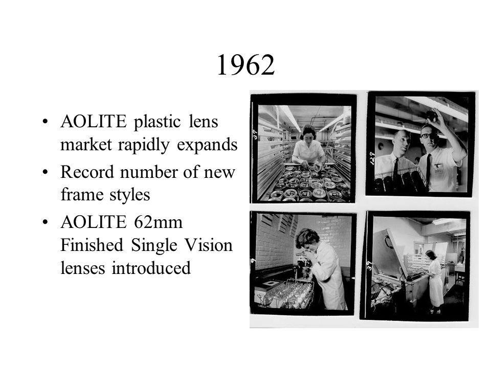 1962 AOLITE plastic lens market rapidly expands Record number of new frame styles AOLITE 62mm Finished Single Vision lenses introduced