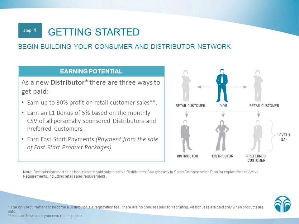 FAST-START PAYMENTS MAXIMISE YOUR EARNINGS* Fast-Start Product Packages are designed to get new Distributors off to a flying start: They contain a selection of the best-selling Nu Skin Enterprises products at an attractive price.