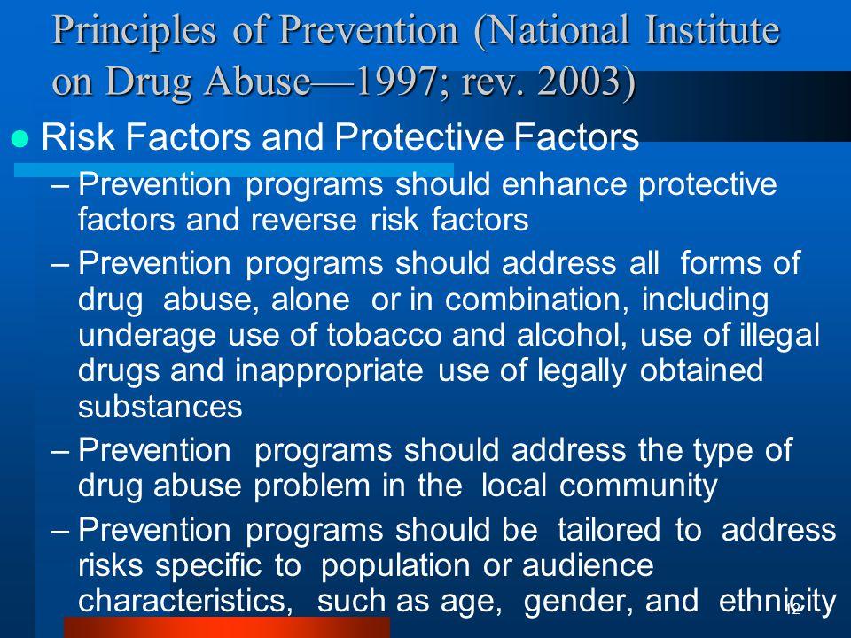 Principles of Prevention (National Institute on Drug Abuse1997; rev.