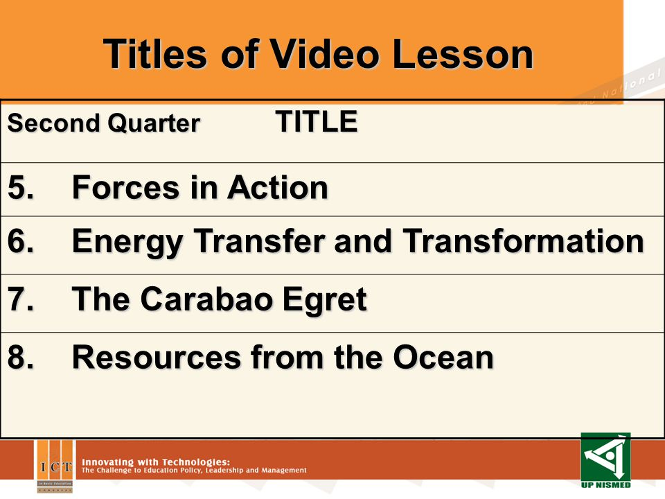 Titles of Video Lesson First Quarter TITLE 1. Measuring Length and Temperature 2.