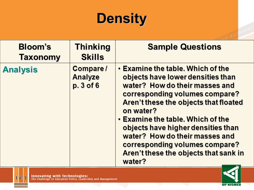 Sample Video : Density Blooms Taxonomy ThinkingSkills Sample Questions Analysis Compare / Infer p.