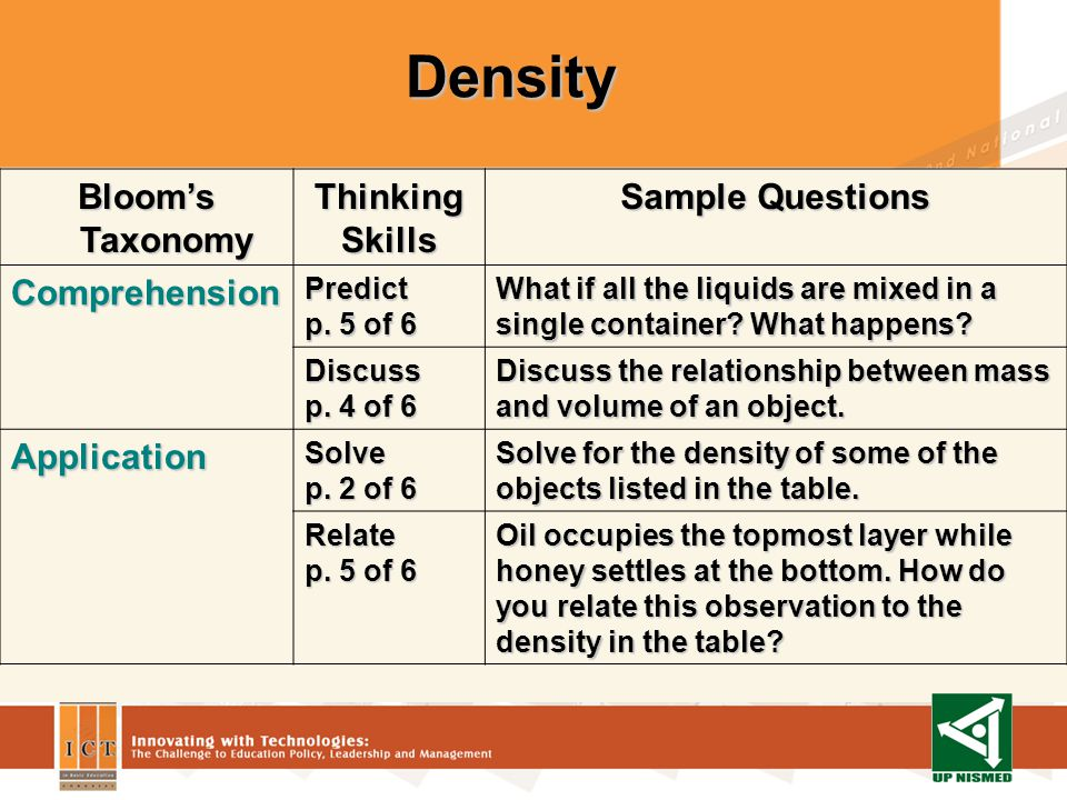 Density Blooms Taxonomy ThinkingSkills Sample Questions Analysis Compare / Analyze p.
