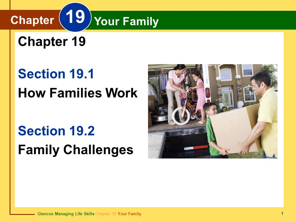 Glencoe Managing Life Skills Chapter 19 Your Family Chapter 19 Your Family 2 Families are designed to serve certain functions and follow a general cycle of growth.