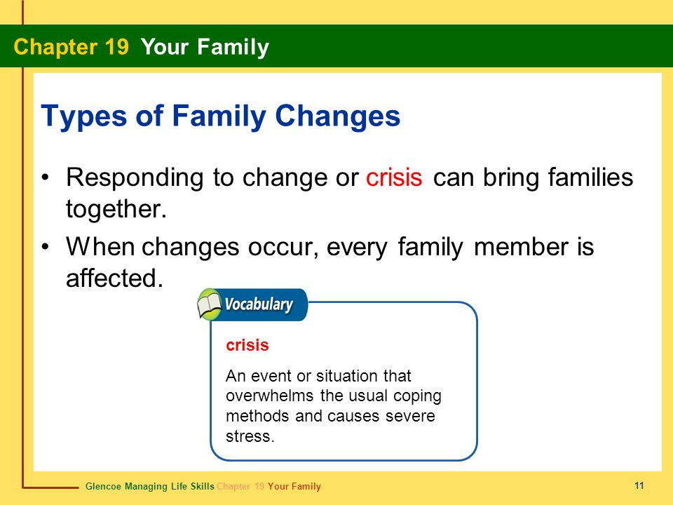 Glencoe Managing Life Skills Chapter 19 Your Family Chapter 19 Your Family 11 Types of Family Changes Responding to change or crisis can bring familie