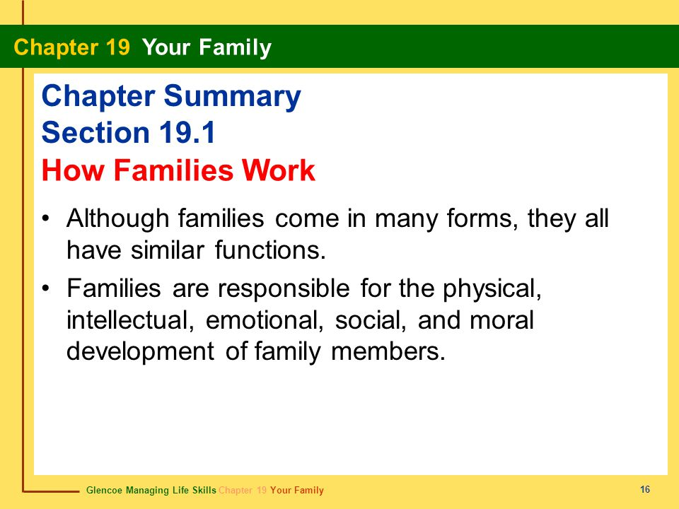 Glencoe Managing Life Skills Chapter 19 Your Family Chapter 19 Your Family 16 Chapter Summary Section 19.1 Although families come in many forms, they