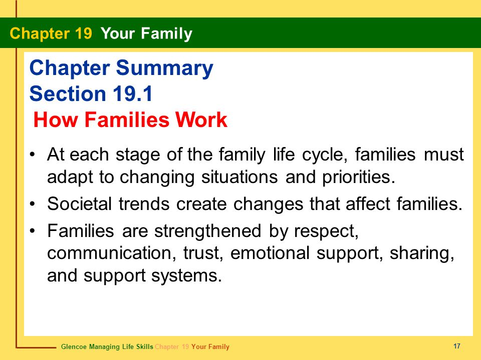 Glencoe Managing Life Skills Chapter 19 Your Family Chapter 19 Your Family 17 Chapter Summary Section 19.1 At each stage of the family life cycle, fam