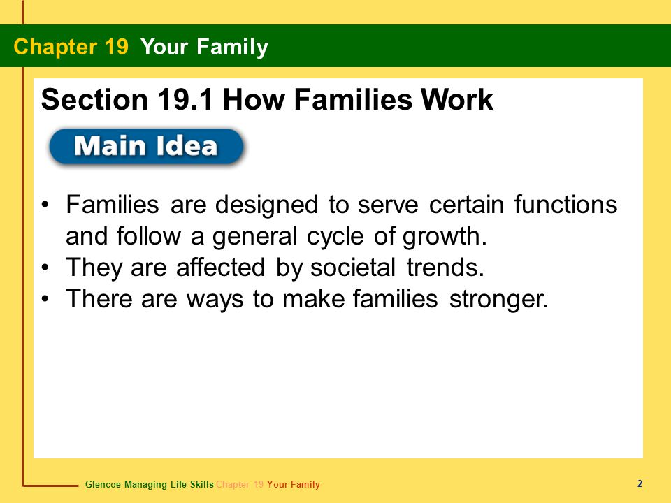 Glencoe Managing Life Skills Chapter 19 Your Family Chapter 19 Your Family 23 family life cycle ciclo de vida familiar The process of growth and change in a family over the years.
