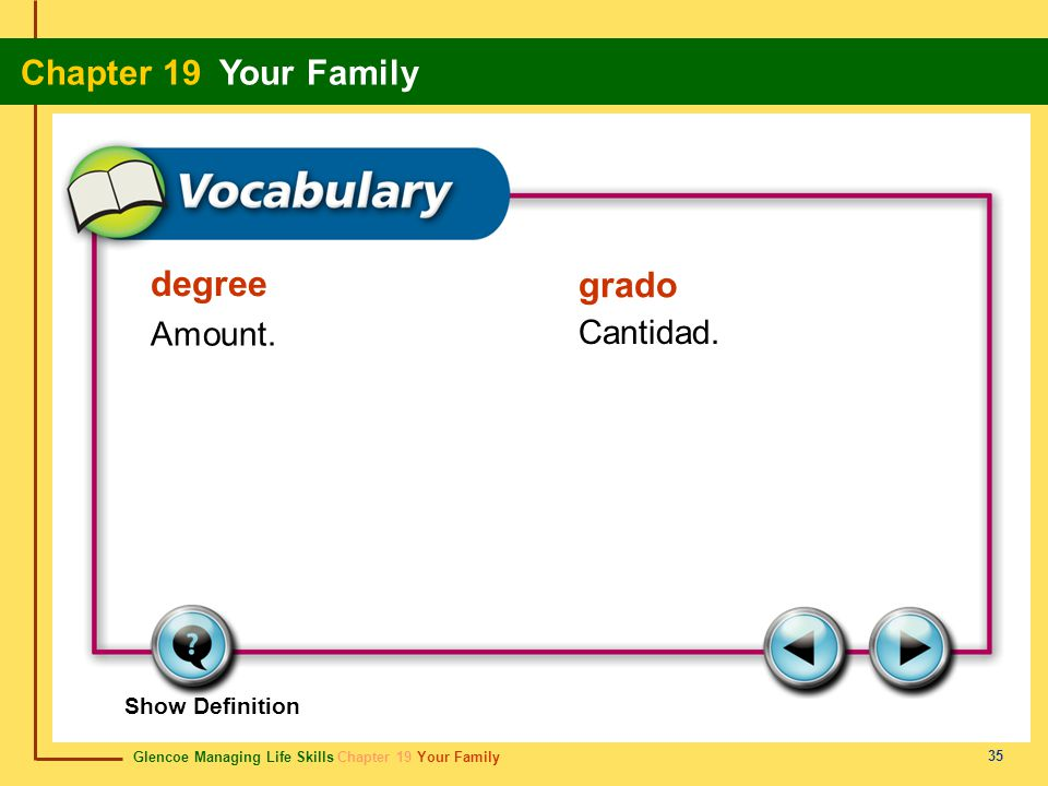 Glencoe Managing Life Skills Chapter 19 Your Family Chapter 19 Your Family 35 degree grado Amount. Cantidad. Show Definition