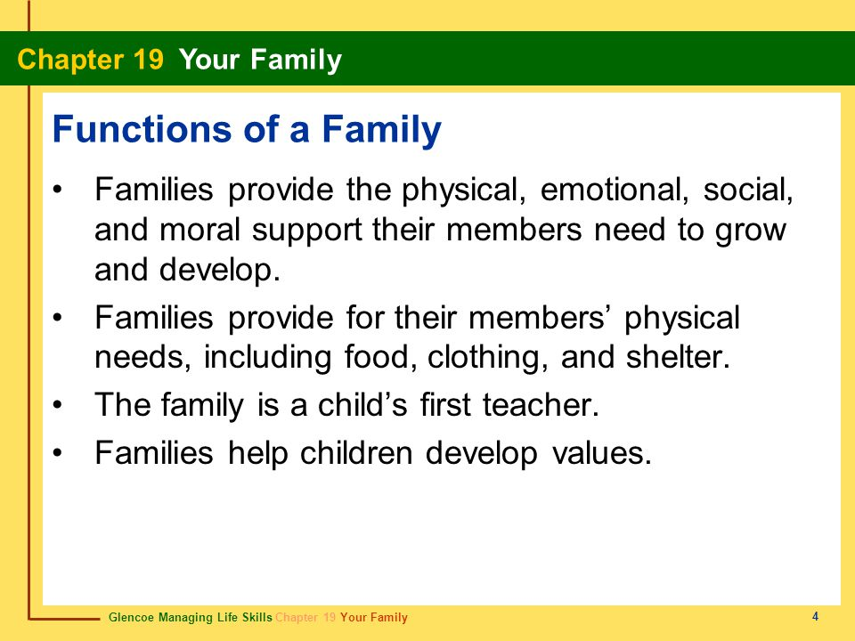 Glencoe Managing Life Skills Chapter 19 Your Family Chapter 19 Your Family 4 Functions of a Family Families provide the physical, emotional, social, a