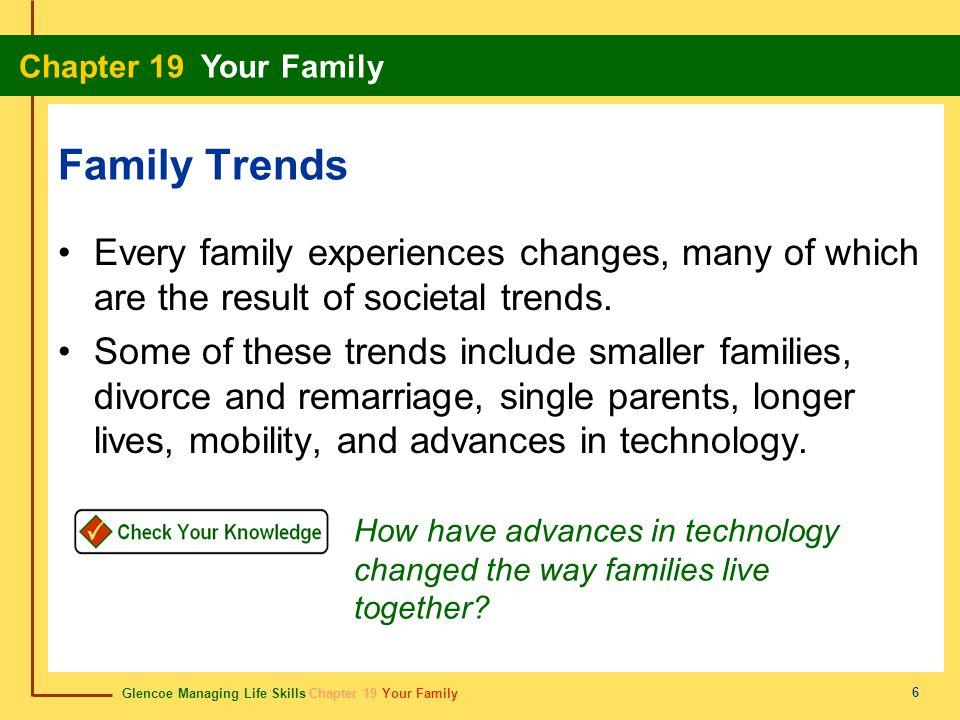 Glencoe Managing Life Skills Chapter 19 Your Family Chapter 19 Your Family 37 End of Chapter 1 End Of Chapter 19