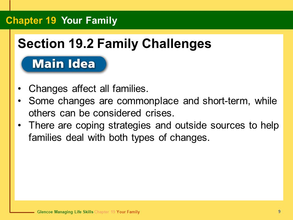 Glencoe Managing Life Skills Chapter 19 Your Family Chapter 19 Your Family 10 Content Vocabulary Academic Vocabulary crisis custody grief substance abuse alcoholism abuse neglect degree intervene