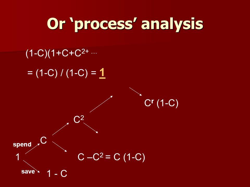 Or process analysis 1 1 - C C C r (1-C) C2C2 spend save C –C 2 = C (1-C) (1-C)(1+C+C 2+ … = (1-C) / (1-C) = 1 1