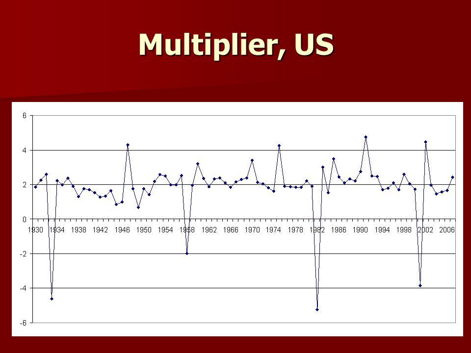 Multiplier, US