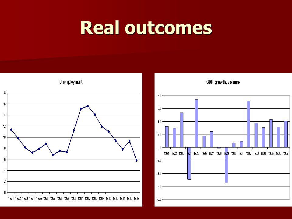 Real outcomes