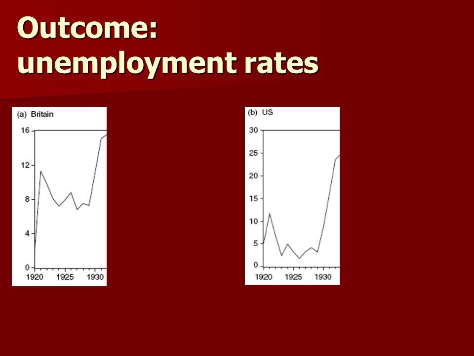 Outcome: unemployment rates