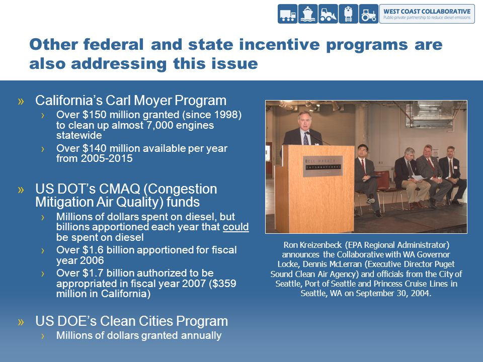Other federal and state incentive programs are also addressing this issue »Californias Carl Moyer Program Over $150 million granted (since 1998) to clean up almost 7,000 engines statewide Over $140 million available per year from 2005-2015 »US DOTs CMAQ (Congestion Mitigation Air Quality) funds Millions of dollars spent on diesel, but billions apportioned each year that could be spent on diesel Over $1.6 billion apportioned for fiscal year 2006 Over $1.7 billion authorized to be appropriated in fiscal year 2007 ($359 million in California) »US DOEs Clean Cities Program Millions of dollars granted annually Ron Kreizenbeck (EPA Regional Administrator) announces the Collaborative with WA Governor Locke, Dennis McLerran (Executive Director Puget Sound Clean Air Agency) and officials from the City of Seattle, Port of Seattle and Princess Cruise Lines in Seattle, WA on September 30, 2004.