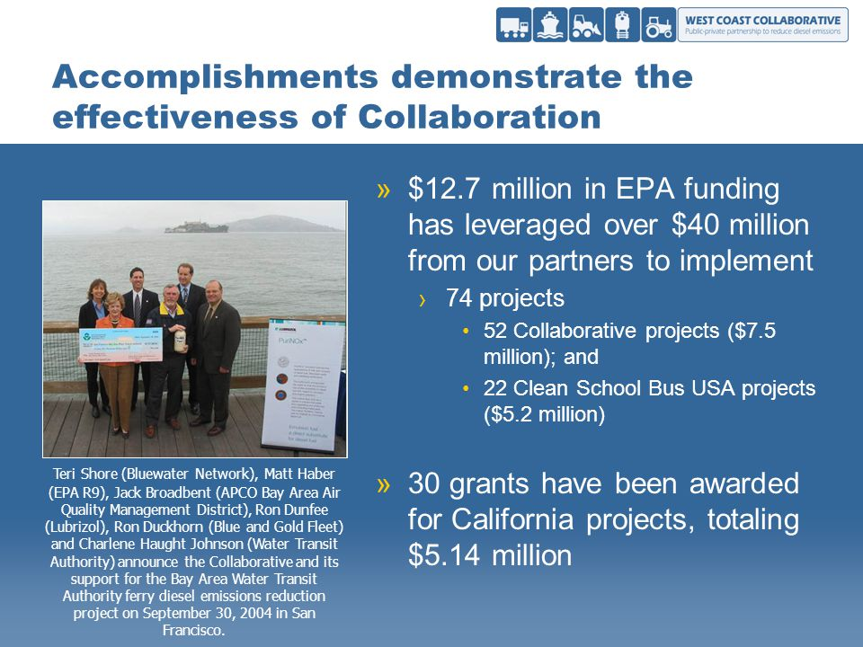 Accomplishments demonstrate the effectiveness of Collaboration »$12.7 million in EPA funding has leveraged over $40 million from our partners to implement 74 projects 52 Collaborative projects ($7.5 million); and 22 Clean School Bus USA projects ($5.2 million) »30 grants have been awarded for California projects, totaling $5.14 million Teri Shore (Bluewater Network), Matt Haber (EPA R9), Jack Broadbent (APCO Bay Area Air Quality Management District), Ron Dunfee (Lubrizol), Ron Duckhorn (Blue and Gold Fleet) and Charlene Haught Johnson (Water Transit Authority) announce the Collaborative and its support for the Bay Area Water Transit Authority ferry diesel emissions reduction project on September 30, 2004 in San Francisco.