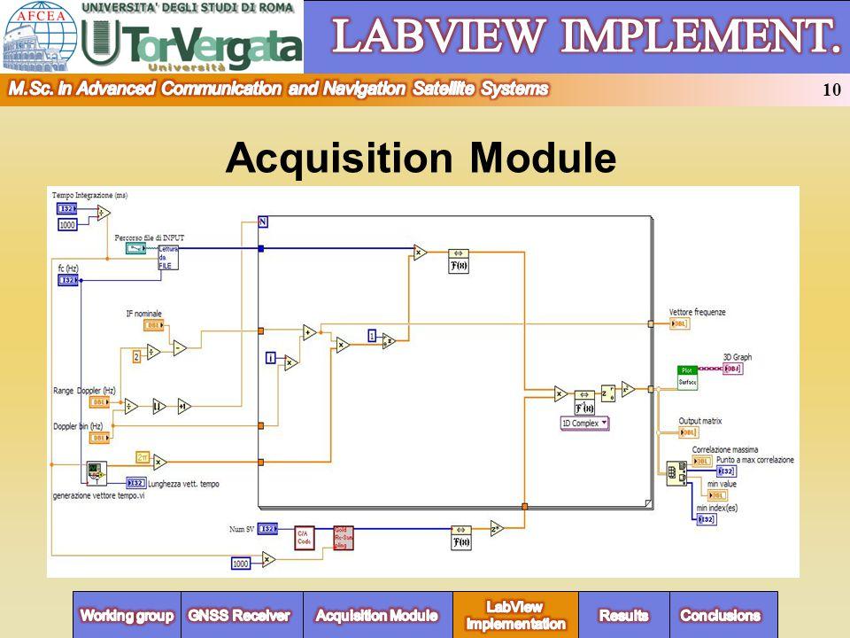 Acquisition Module MODULO ACQUISIZIONESUMMARY 10
