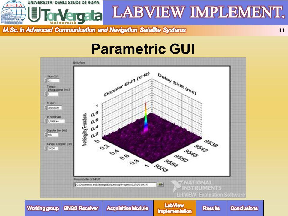 Parametric GUI MODULO ACQUISIZIONESUMMARY 11