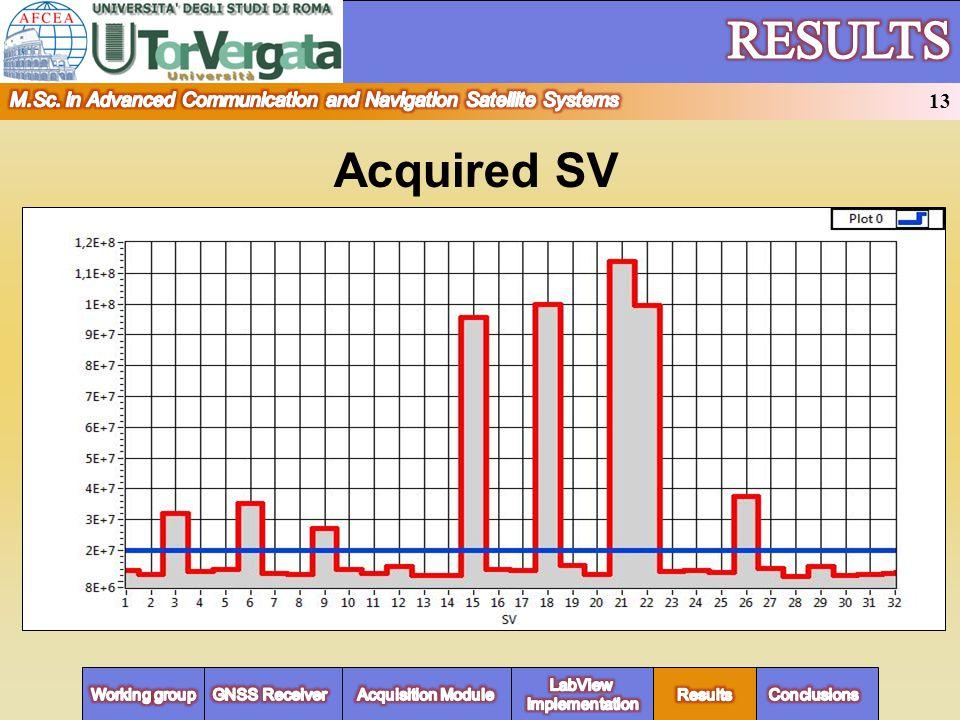 Acquired SV MODULO ACQUISIZIONESUMMARY 13