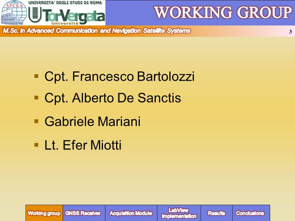 Cpt. Francesco Bartolozzi Cpt. Alberto De Sanctis Gabriele Mariani Lt. Efer Miotti 3