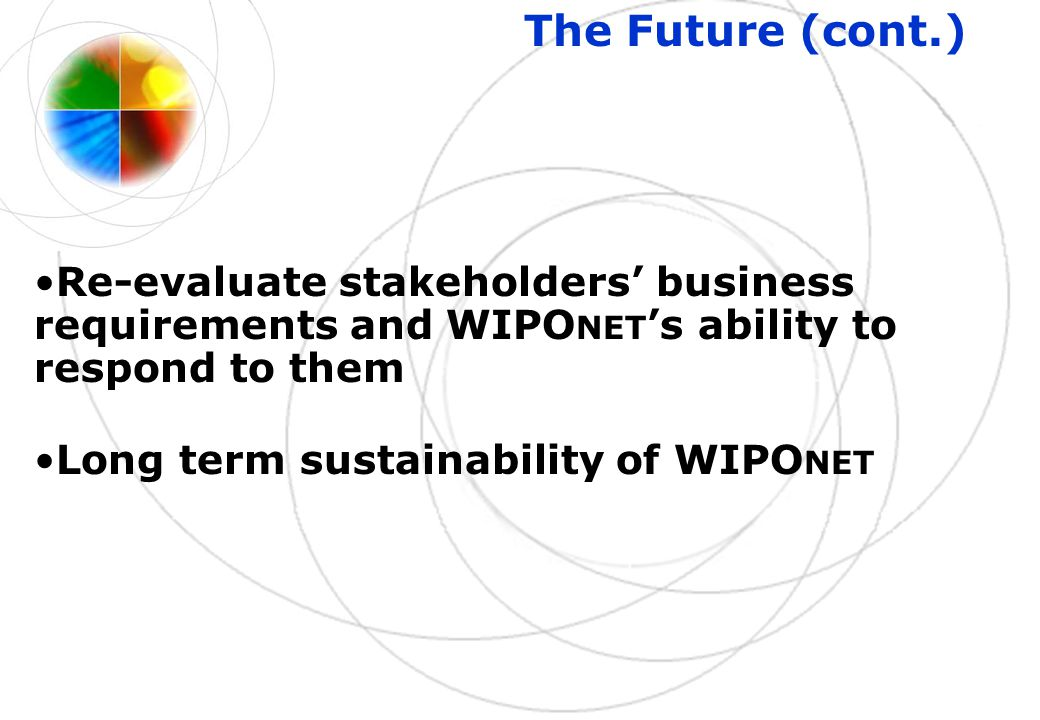 The Future (cont.) Re-evaluate stakeholders business requirements and WIPO NET s ability to respond to them Long term sustainability of WIPO NET