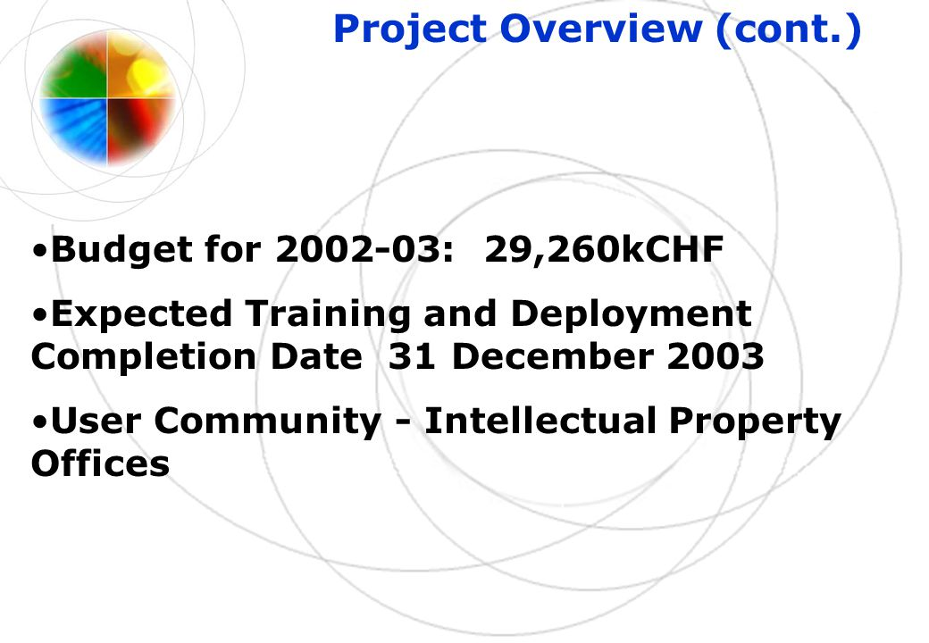 Project Overview (cont.) Budget for 2002-03: 29,260kCHF Expected Training and Deployment Completion Date 31 December 2003 User Community - Intellectual Property Offices