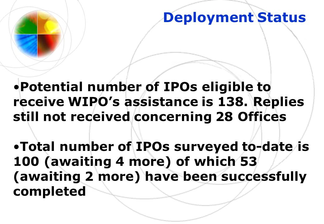 Deployment Status Potential number of IPOs eligible to receive WIPOs assistance is 138. Replies still not received concerning 28 Offices Total number