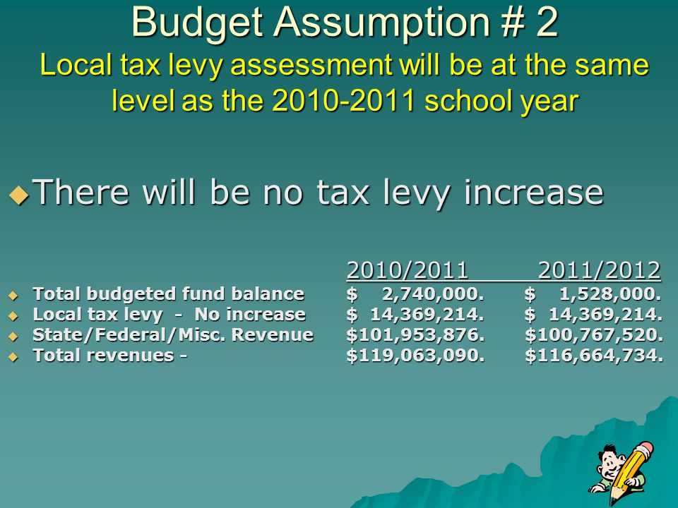 Budget Assumption # 13 The Administration and Board have implemented a number of efficiencies Increased free/reduced lunch participation to 78.99% through identification of 199 additional eligible students Increased free/reduced lunch participation to 78.99% through identification of 199 additional eligible students 100% participation in SEMI to generate revenue for the district 100% participation in SEMI to generate revenue for the district Increased E-Rate funding to 90%, further reducing telecommunications costs and technology upgrades costs Increased E-Rate funding to 90%, further reducing telecommunications costs and technology upgrades costs Inter-local agreements with Town of West New York for school security, garbage removal, use of Town athletic fields and public parks, non-public nursing, use of Hudson Hall, fuel for district school buses and vehicles Inter-local agreements with Town of West New York for school security, garbage removal, use of Town athletic fields and public parks, non-public nursing, use of Hudson Hall, fuel for district school buses and vehicles Inter-local agreements with Hudson County Schools of Technology for the inspection and repair of school buses and out-of-district transportation for special education students Inter-local agreements with Hudson County Schools of Technology for the inspection and repair of school buses and out-of-district transportation for special education students