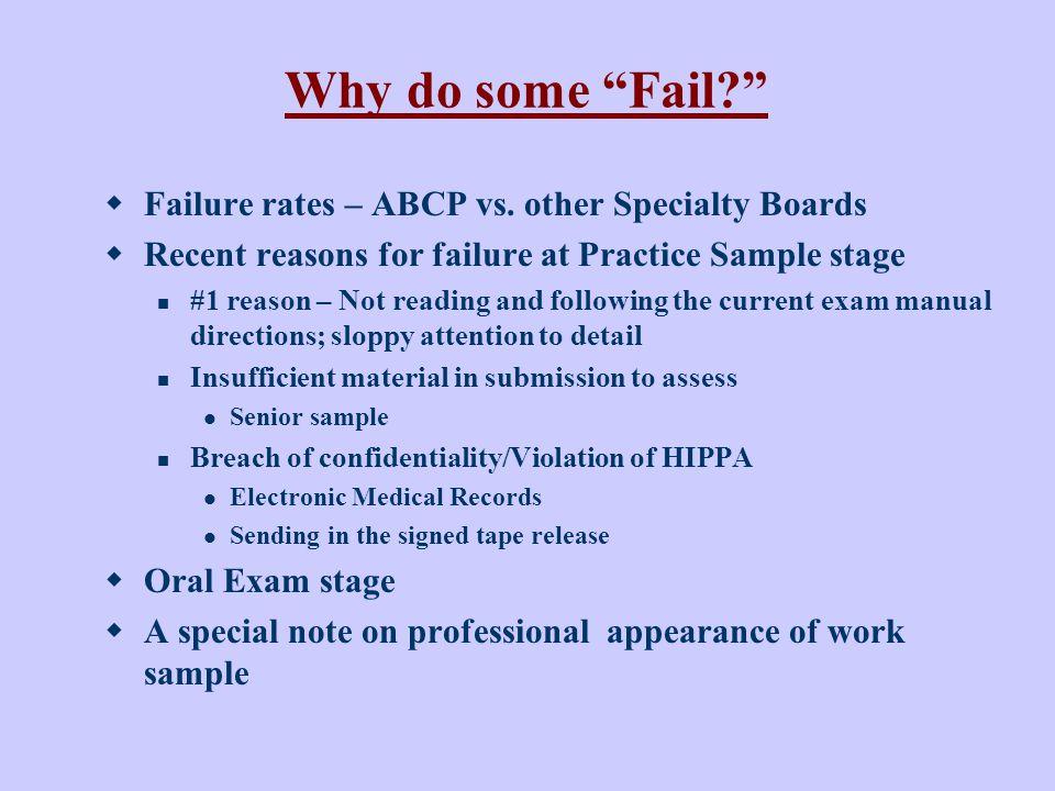Why do some Fail.Failure rates – ABCP vs.
