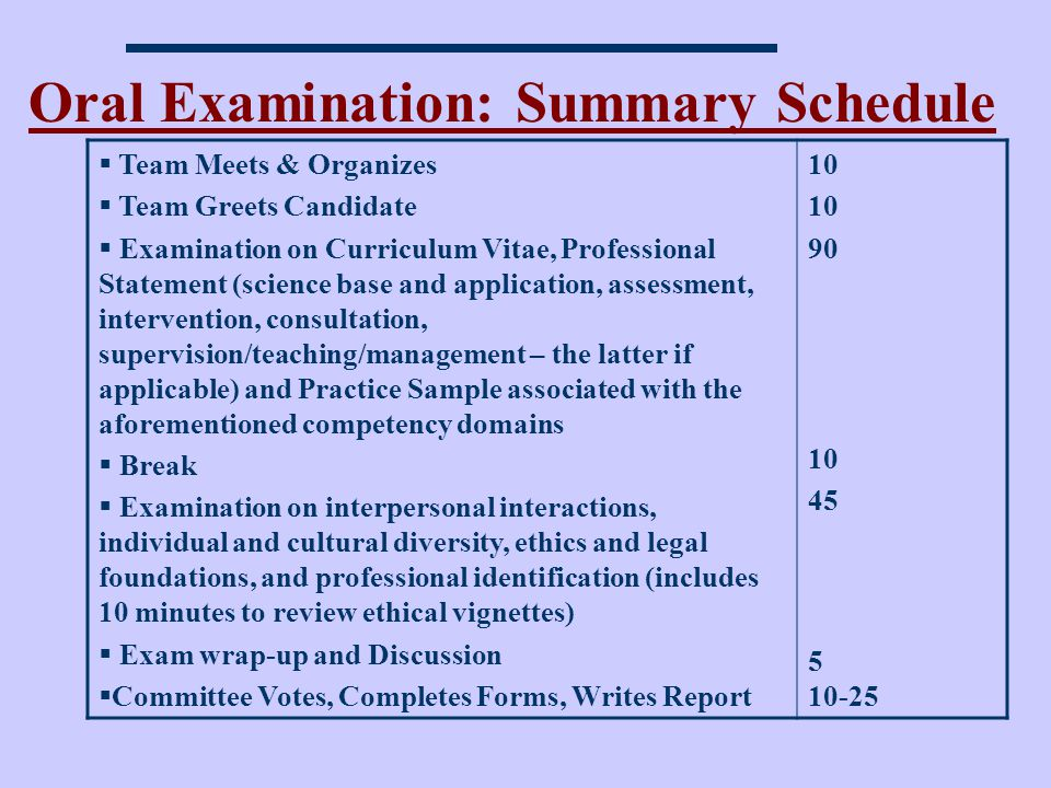 Oral Examination: Summary Schedule Team Meets & Organizes Team Greets Candidate Examination on Curriculum Vitae, Professional Statement (science base and application, assessment, intervention, consultation, supervision/teaching/management – the latter if applicable) and Practice Sample associated with the aforementioned competency domains Break Examination on interpersonal interactions, individual and cultural diversity, ethics and legal foundations, and professional identification (includes 10 minutes to review ethical vignettes) Exam wrap-up and Discussion Committee Votes, Completes Forms, Writes Report 10 90 10 45 5 10-25