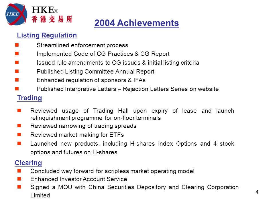 5 Market Systems Launched DCASS Maintained 100% system uptime Given Gold Award in 2004 IT Excellence Award Information Services Revamped HKEx Website Disseminated odd lot market data Expanded information dissemination in Mainland and Japan China Dimension Strengthened Beijing Office; stationed representatives in Shanghai and Guangzhou Continued market education efforts and organised conferences to promote services of Hong Kong market