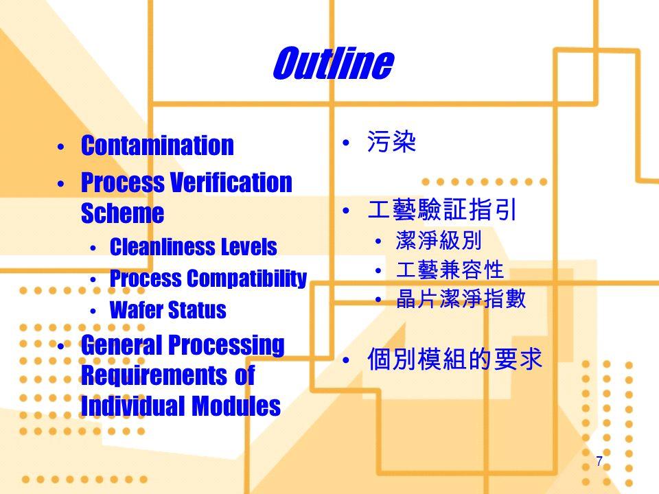 17 Process Compatibility CMOS Compatible Front End Processes of ELEC508, PMOS, NMOS, and SOI Non-CMOS Compatible MEMS CMOS back-end process You Name it CMOS Compatible Front End Processes of ELEC508, PMOS, NMOS, and SOI Non-CMOS Compatible MEMS CMOS back-end process You Name it CMOS ELEC508 PMOS NMOS SOI CMOS ELEC508 PMOS NMOS SOI CMOS