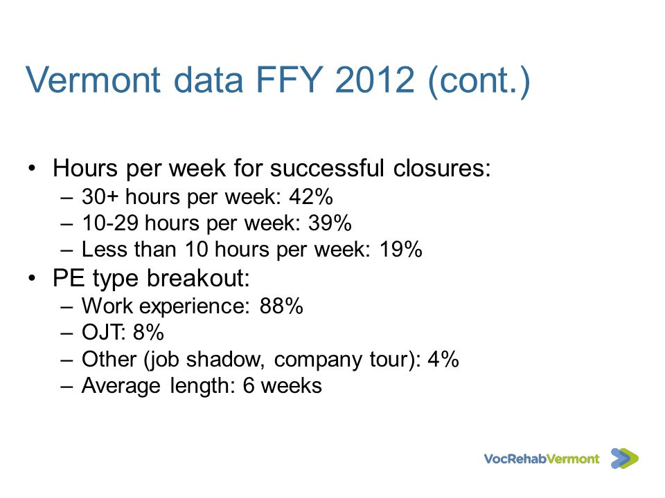 Vermont data FFY 2012 (cont.) Hours per week for successful closures: –30+ hours per week: 42% –10-29 hours per week: 39% –Less than 10 hours per week