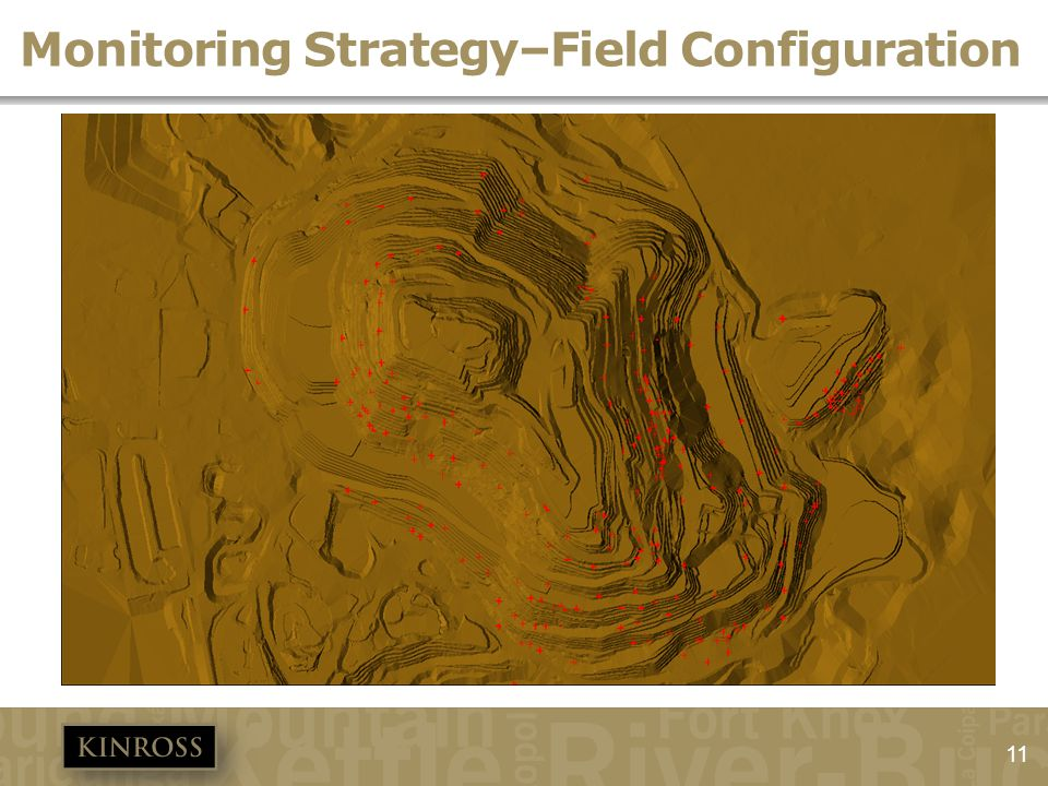 11 Monitoring Strategy–Field Configuration