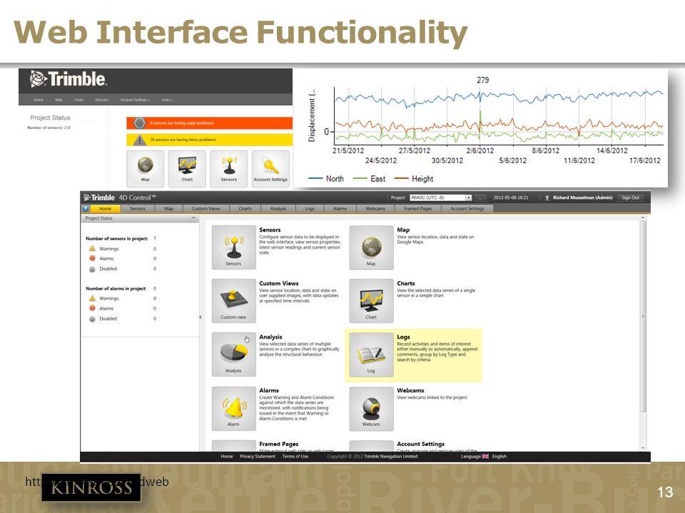 13 http://rmo-sql-02/t3dweb Web Interface Functionality
