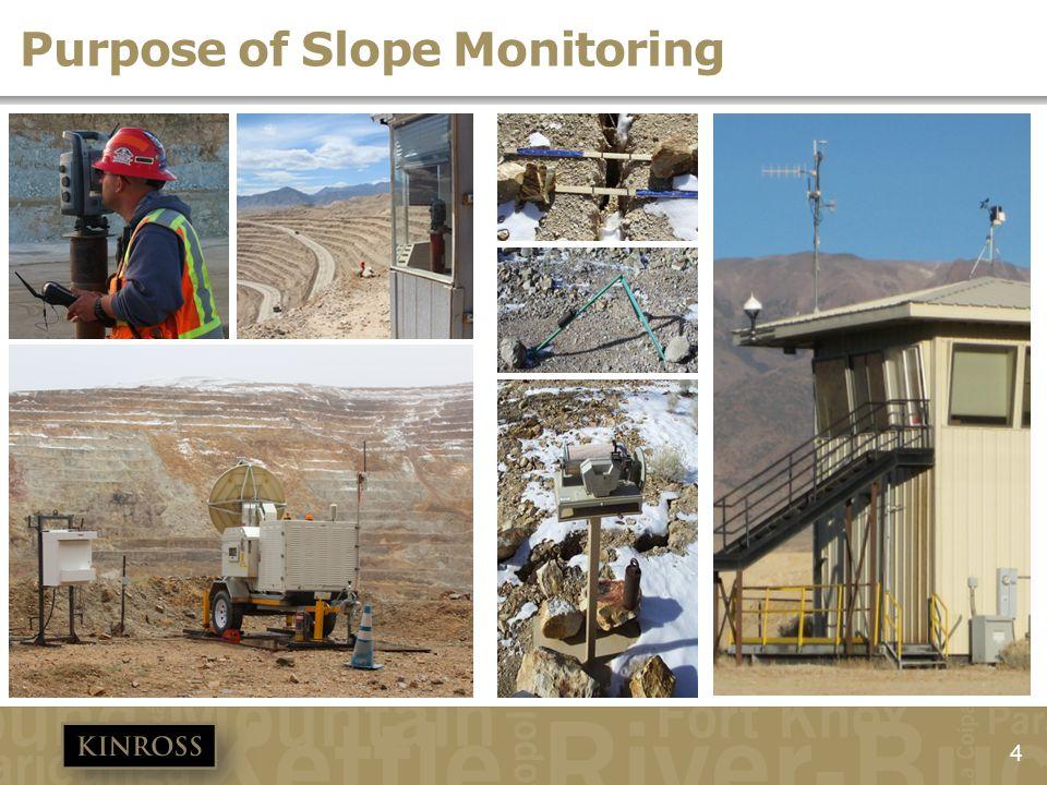 4 Purpose of Slope Monitoring