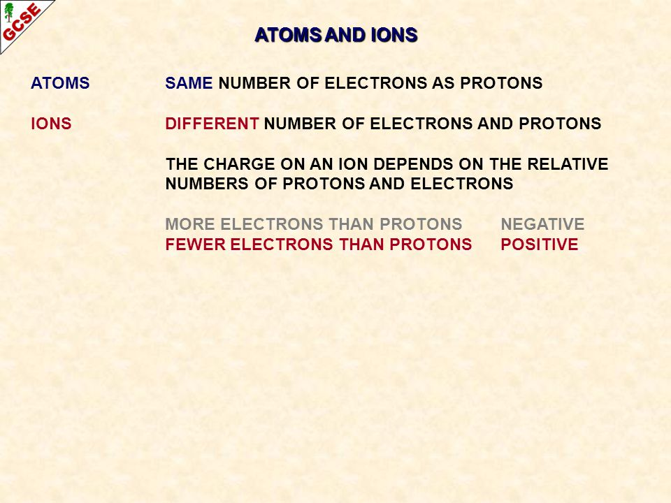 ATOMS AND IONS ATOMSSAME NUMBER OF ELECTRONS AS PROTONS IONS DIFFERENT NUMBER OF ELECTRONS AND PROTONS THE CHARGE ON AN ION DEPENDS ON THE RELATIVE NU