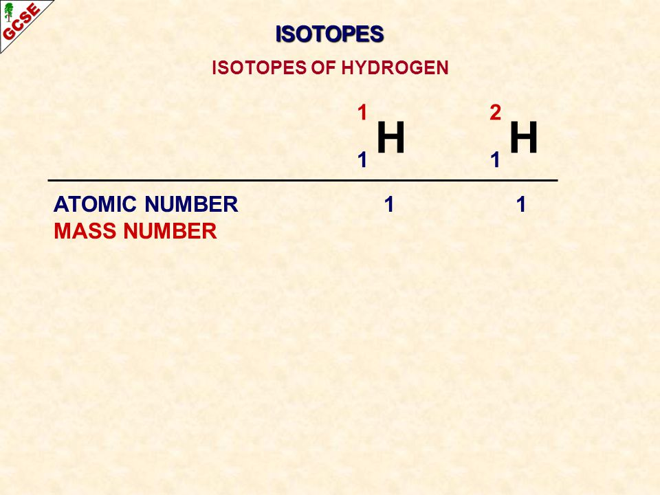 1 H 1 2 H 1 ATOMIC NUMBER11 MASS NUMBER ISOTOPES OF HYDROGEN ISOTOPES