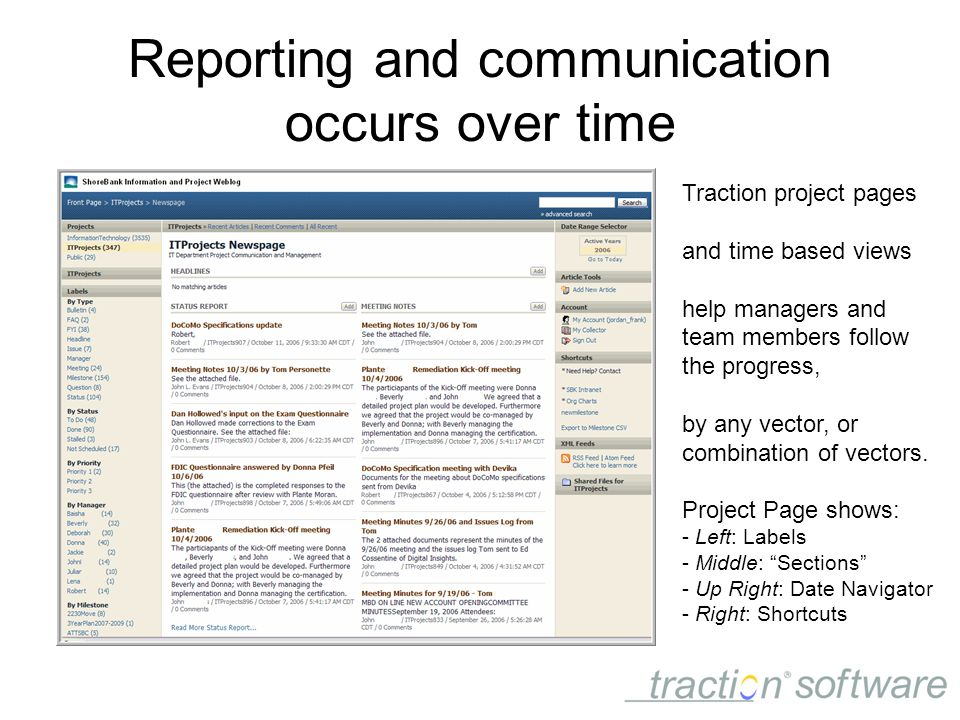 Reporting and communication occurs over time Traction project pages and time based views help managers and team members follow the progress, by any vector, or combination of vectors.